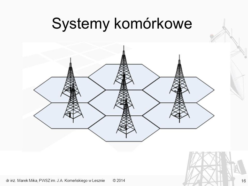 Systemy komórkowe © 2014dr inż. Marek Mika, PWSZ im. J.A. Komeńskiego w Lesznie 16