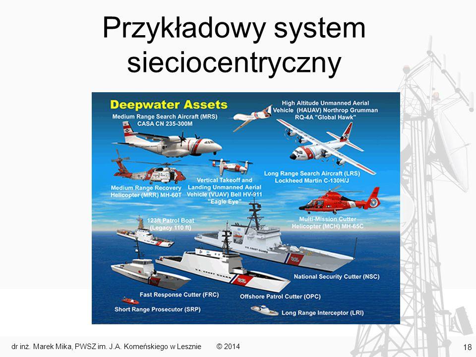 Przykładowy system sieciocentryczny © 2014dr inż. Marek Mika, PWSZ im. J.A. Komeńskiego w Lesznie 18