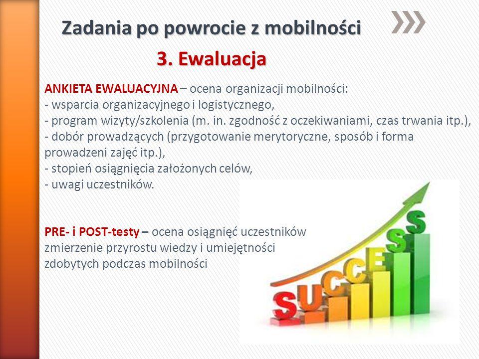 Zadania po powrocie z mobilności 3. Ewaluacja ANKIETA EWALUACYJNA – ocena organizacji mobilności: - wsparcia organizacyjnego i logistycznego, - progra