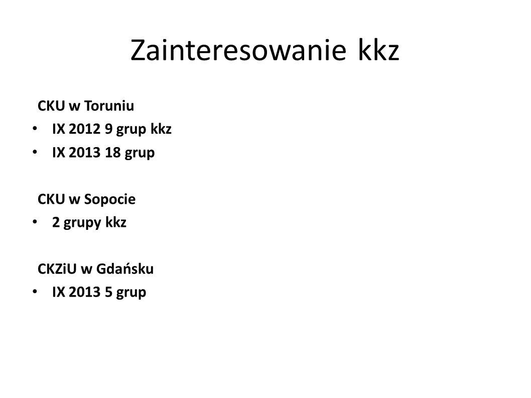 Zainteresowanie kkz CKU w Toruniu IX 2012 9 grup kkz IX 2013 18 grup CKU w Sopocie 2 grupy kkz CKZiU w Gdańsku IX 2013 5 grup