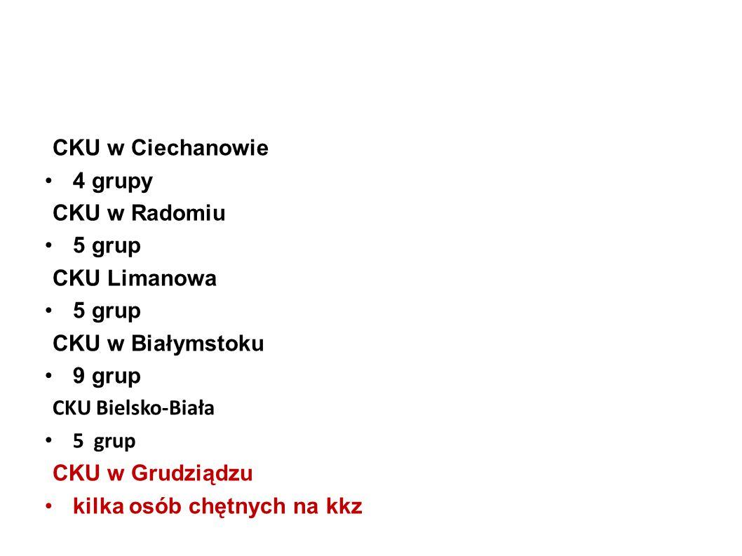 CKU w Ciechanowie 4 grupy CKU w Radomiu 5 grup CKU Limanowa 5 grup CKU w Białymstoku 9 grup CKU Bielsko-Biała 5 grup CKU w Grudziądzu kilka osób chętnych na kkz