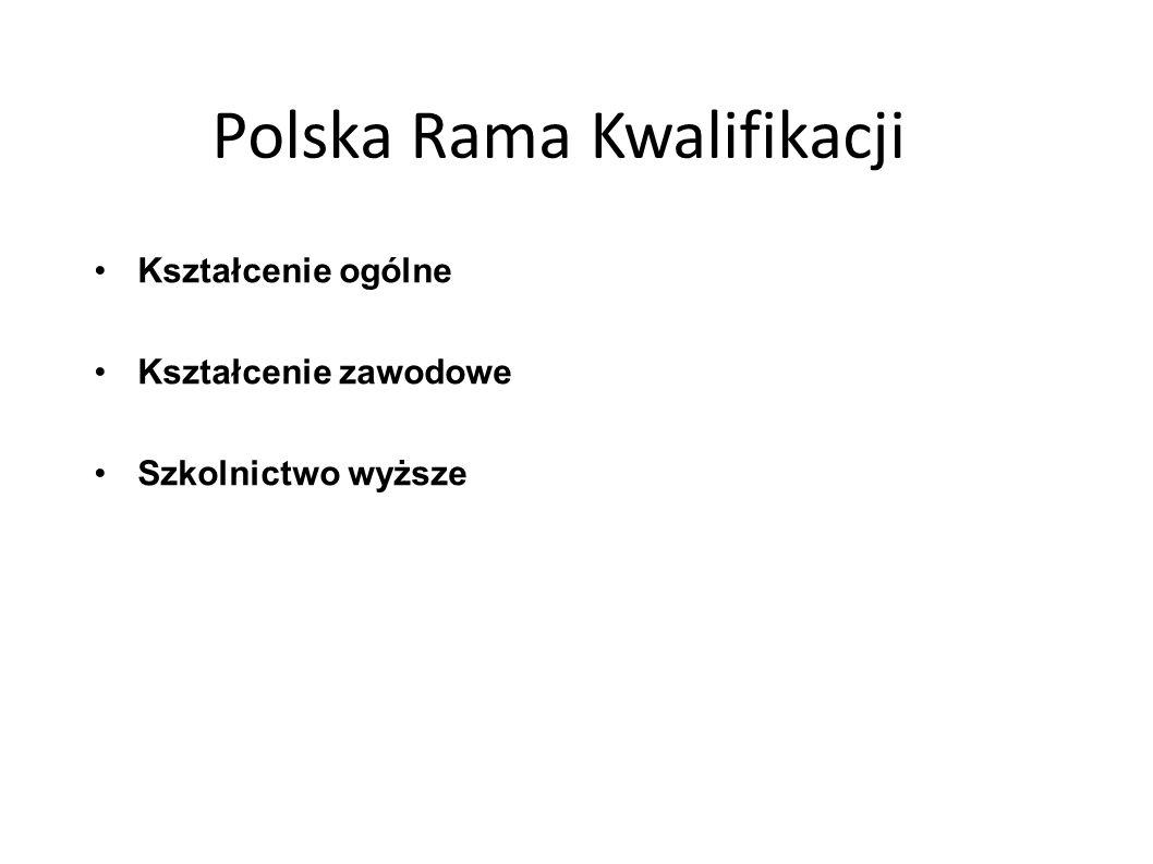 Polska Rama Kwalifikacji Kształcenie ogólne Kształcenie zawodowe Szkolnictwo wyższe