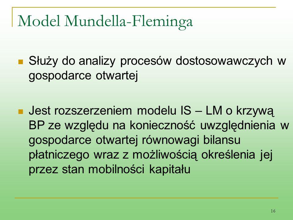 16 Model Mundella-Fleminga Służy do analizy procesów dostosowawczych w gospodarce otwartej Jest rozszerzeniem modelu IS – LM o krzywą BP ze względu na