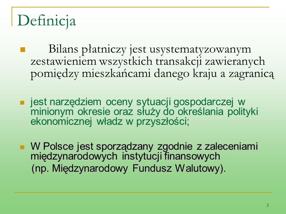 14 BP 2 0 R(%) BP 0 BP 1 Mobilność kapitału a kąt nachylenia krzywej BP Y Wzrost mobilności zbliża BP do poziomu – krzywa BP1 Obniżenie mobilności – BP do pionu ( krzywa BP2 )