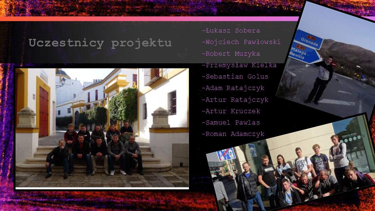 Uczestnicy projektu -Łukasz Sobera -Wojciech Pawłowski -Robert Muzyka -Przemysław Kielka -Sebastian Golus -Adam Ratajczyk -Artur Ratajczyk -Artur Kruc