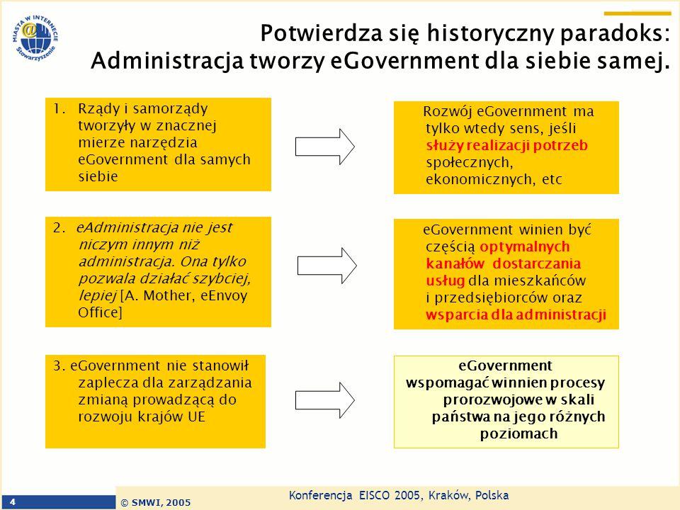 """Konferencja EISCO 2005, Kraków, Polska © SMWI, 2005 5 Czynniki rozwoju eGovernment w latach 2005-2007 Rozwój wiedzy i technologii eGovernment w ramach projektów 5 i 6 Programów Ramowych buduje silne fundamenty rozwoju Konieczne jest zdecydowane usprawnienie transferu technologii z projektów IST do praktyki projektów wdrożeniowych w UE25 Działania standaryzacyjne oraz budowa podstaw prawnych dla rozwoju eGov przez Komisję Europejską wpływa na rozwój w EU25 Duże zapotrzebowanie na konsekwentne ramy prawne i standaryzacyjne dla rozwoju e Government w UE25, szczególnie w NKC Reformy ustrojowe oraz administracji w niektórych krajach członkowskich UE wymuszają zmiany w """"środowisku wdrożeń eGov Rozwój eGovernment w warunkach tradycyjnej administracji w wielu krajach UE oznacza brnięcie w ślepą uliczkę."""