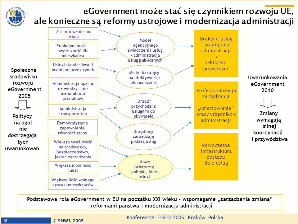 Konferencja EISCO 2005, Kraków, Polska © SMWI, 2005 6 eGovernment może stać się czynnikiem rozwoju UE, ale konieczne są reformy ustrojowe i modernizac