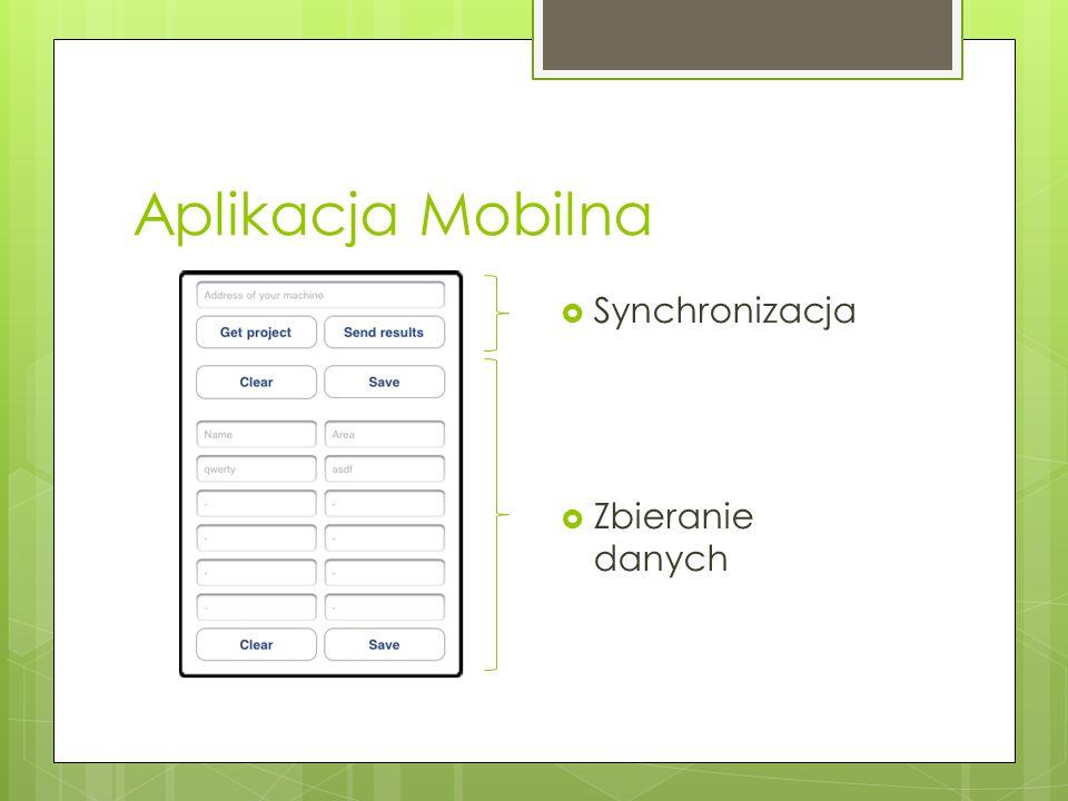 Aplikacja Mobilna  Synchronizacja  Zbieranie danych