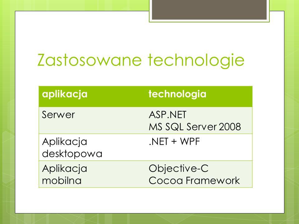 Zastosowane technologie aplikacjatechnologia SerwerASP.NET MS SQL Server 2008 Aplikacja desktopowa.NET + WPF Aplikacja mobilna Objective-C Cocoa Framework