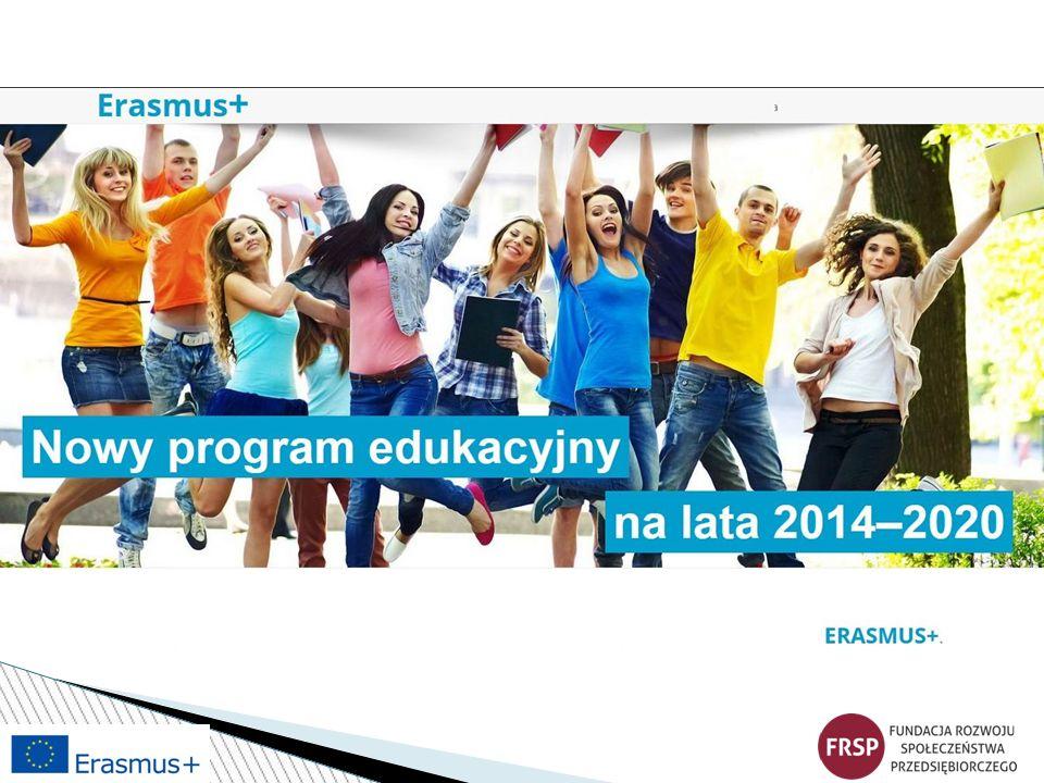 Program Erasmus+ Realizowany przez Komisję Europejską; Dedykowany młodzieży w wieku 13-30; Cele: ◈Wzmocnienie aktywności obywatelskiej, ◈Walka z bezrobociem, ◈Angażowanie młodzieży w działania na rzecz Europy.