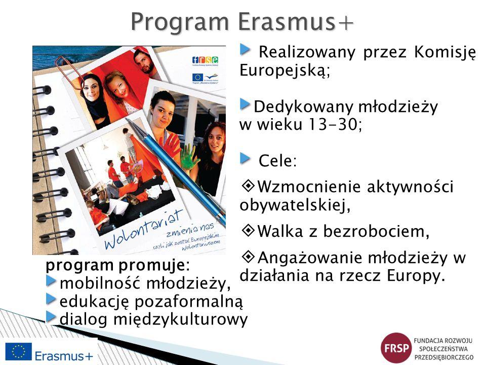 Program Erasmus+ Realizowany przez Komisję Europejską; Dedykowany młodzieży w wieku 13-30; Cele: ◈Wzmocnienie aktywności obywatelskiej, ◈Walka z bezro
