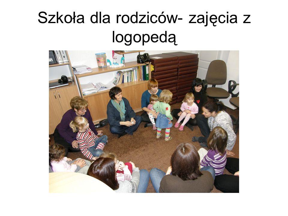 Szkoła dla rodziców- zajęcia z logopedą