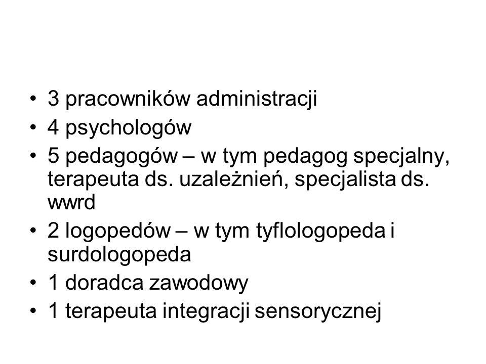 3 pracowników administracji 4 psychologów 5 pedagogów – w tym pedagog specjalny, terapeuta ds.