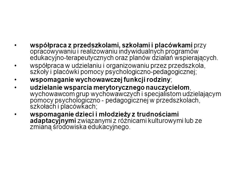 TERAPIA PEDAGOGICZNA- WWRD