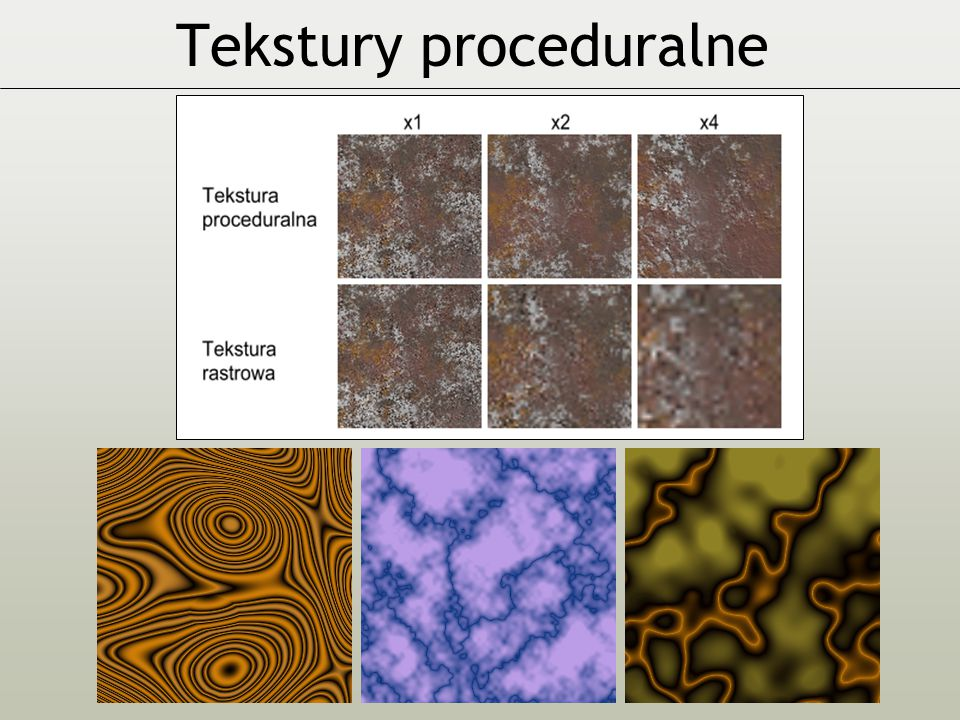 Tekstury proceduralne