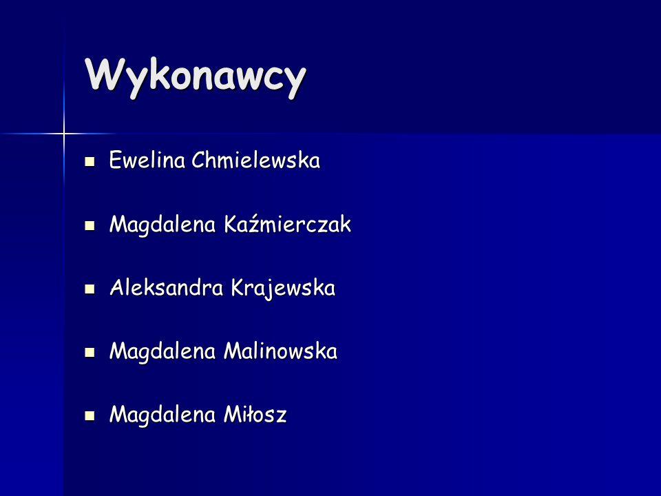 Wykonawcy Ewelina Chmielewska Ewelina Chmielewska Magdalena Kaźmierczak Magdalena Kaźmierczak Aleksandra Krajewska Aleksandra Krajewska Magdalena Mali