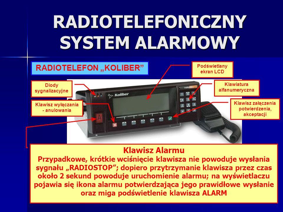 """RADIOTELEFONICZNY SYSTEM ALARMOWY RADIOTELEFON """"KOLIBER"""" Diody sygnalizacyjne Podświetlany ekran LCD Klawiatura alfanumeryczna Klawisz załączenia potw"""