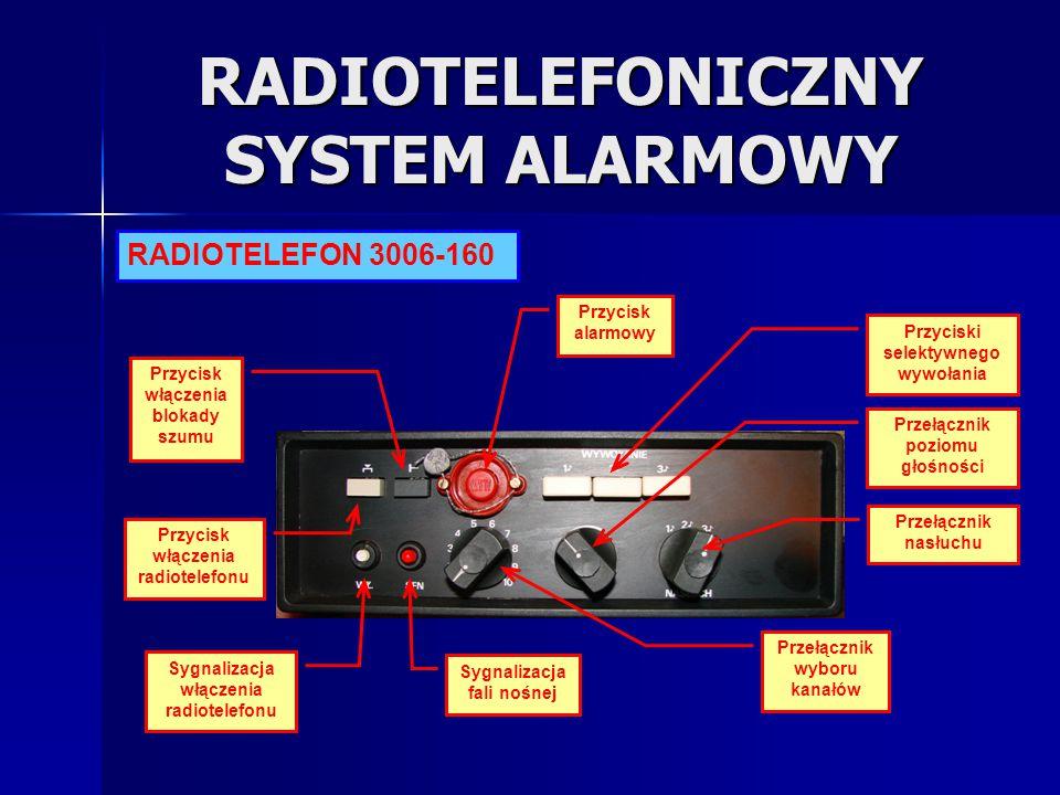 RADIOTELEFONICZNY SYSTEM ALARMOWY Przyciski selektywnego wywołania Przełącznik wyboru kanałów Przełącznik poziomu głośności Przełącznik nasłuchu Przyc