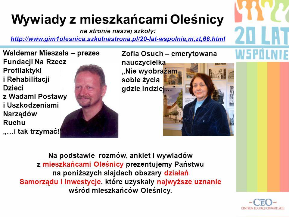 Wywiady z mieszkańcami Oleśnicy na stronie naszej szkoły: http://www.gim1olesnica.szkolnastrona.pl/20-lat-wspolnie,m,zt,66.html http://www.gim1olesnica.szkolnastrona.pl/20-lat-wspolnie,m,zt,66.html Na podstawie rozmów, ankiet i wywiadów z mieszkańcami Oleśnicy prezentujemy Państwu na poniższych slajdach obszary działań Samorządu i inwestycje, które uzyskały najwyższe uznanie wśród mieszkańców Oleśnicy.