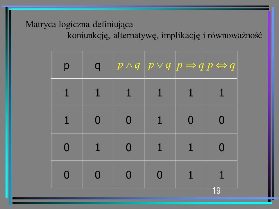 19 pq 111111 100100 010110 000011 Matryca logiczna definiująca koniunkcję, alternatywę, implikację i równoważność