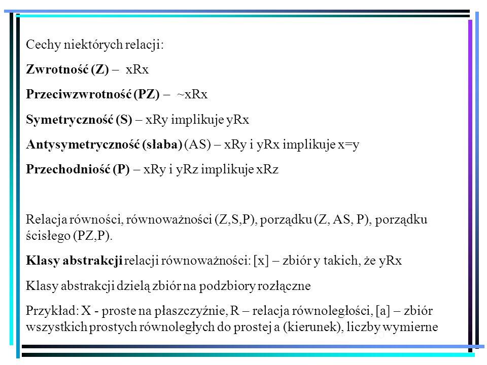 35 Cechy niektórych relacji: Zwrotność (Z) – xRx Przeciwzwrotność (PZ) – ~xRx Symetryczność (S) – xRy implikuje yRx Antysymetryczność (słaba) (AS) – xRy i yRx implikuje x=y Przechodniość (P) – xRy i yRz implikuje xRz Relacja równości, równoważności (Z,S,P), porządku (Z, AS, P), porządku ścisłego (PZ,P).