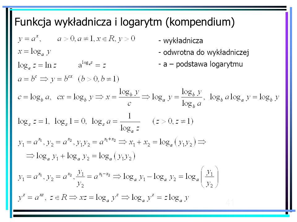 41 Funkcja wykładnicza i logarytm (kompendium) - wykładnicza - odwrotna do wykładniczej - a – podstawa logarytmu