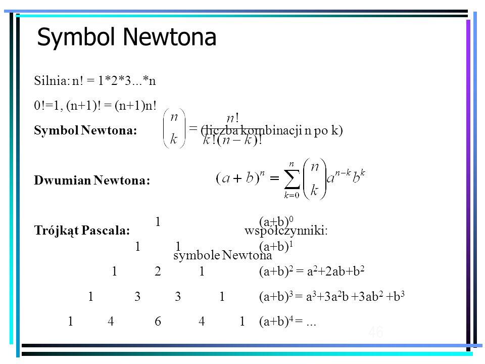 46 Symbol Newtona Silnia: n! = 1*2*3...*n 0!=1, (n+1)! = (n+1)n! Symbol Newtona: (liczba kombinacji n po k) Dwumian Newtona: Trójkąt Pascala: współczy
