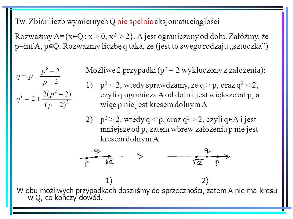 51 Tw. Zbiór liczb wymiernych Q nie spełnia aksjomatu ciągłości Rozważmy A={x ∊ Q : x > 0, x 2 > 2}. A jest ograniczony od dołu. Załóżmy, że p=inf A,