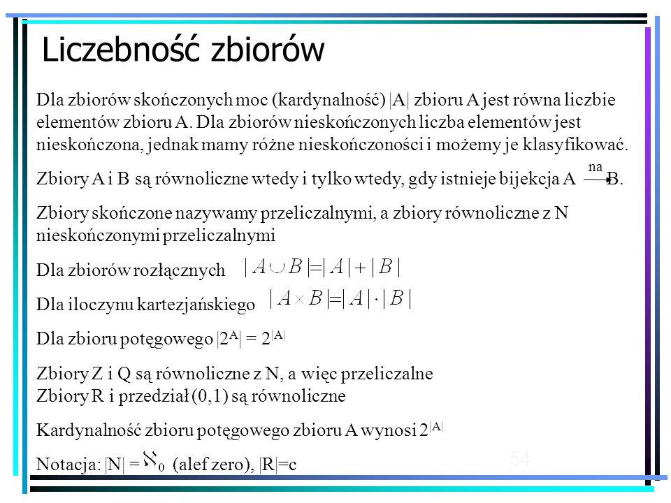 54 Liczebność zbiorów Dla zbiorów skończonych moc (kardynalność) |A| zbioru A jest równa liczbie elementów zbioru A.