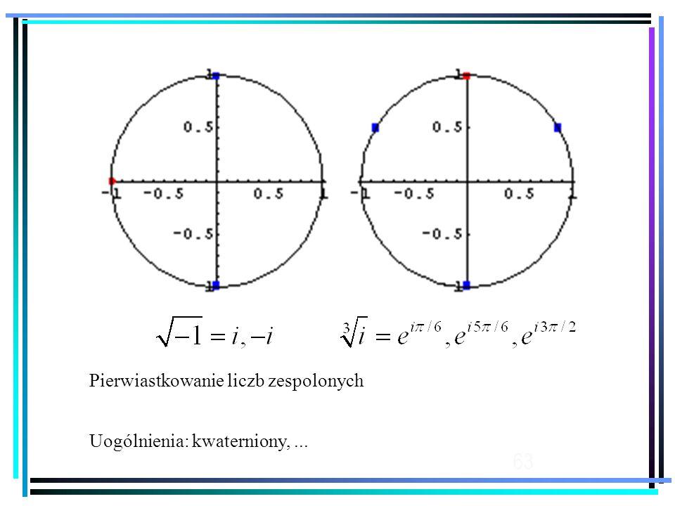 63 Pierwiastkowanie liczb zespolonych Uogólnienia: kwaterniony,...