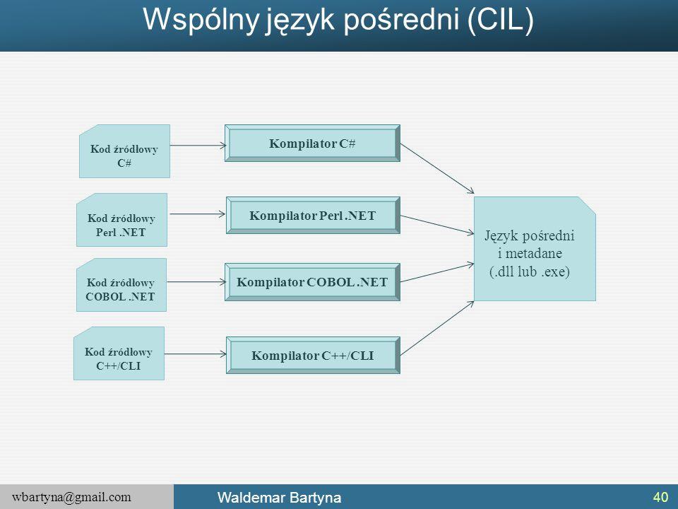 wbartyna@gmail.com Waldemar Bartyna Wspólny język pośredni (CIL) 40 Kod źródłowy C# Kod źródłowy Perl.NET Kod źródłowy COBOL.NET Kod źródłowy C++/CLI Kompilator C# Kompilator Perl.NET Kompilator COBOL.NET Kompilator C++/CLI Język pośredni i metadane (.dll lub.exe)