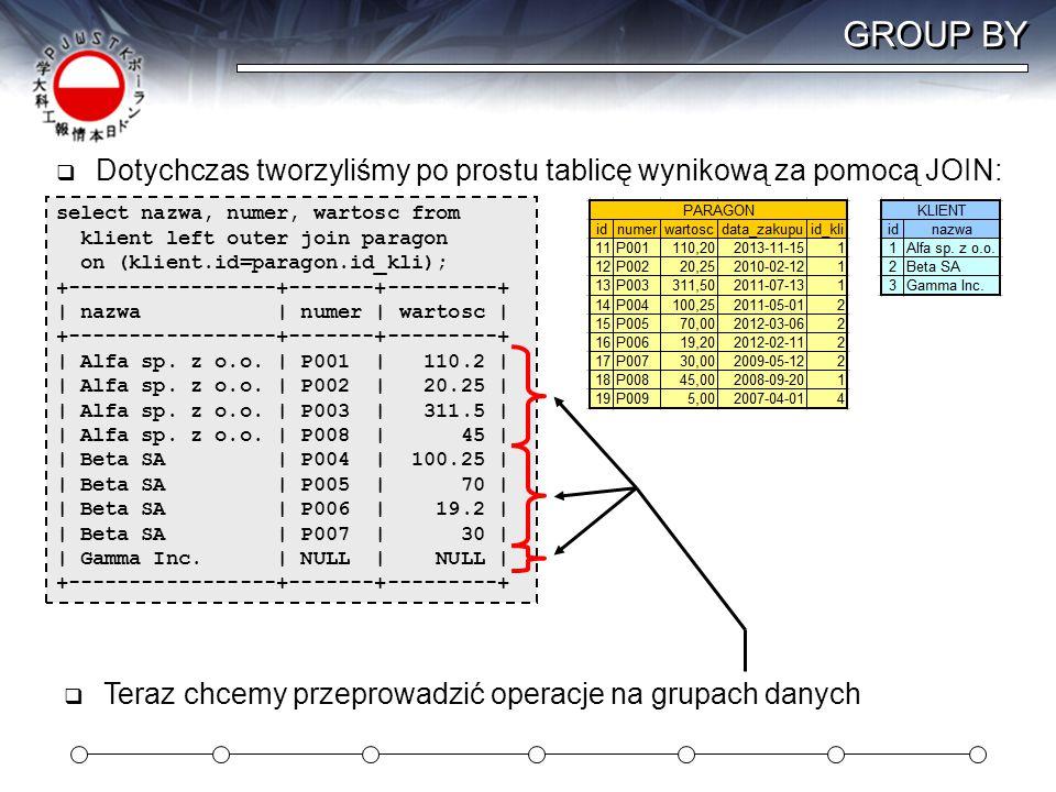 GROUP BY  Dotychczas tworzyliśmy po prostu tablicę wynikową za pomocą JOIN: select nazwa, numer, wartosc from klient left outer join paragon on (klie