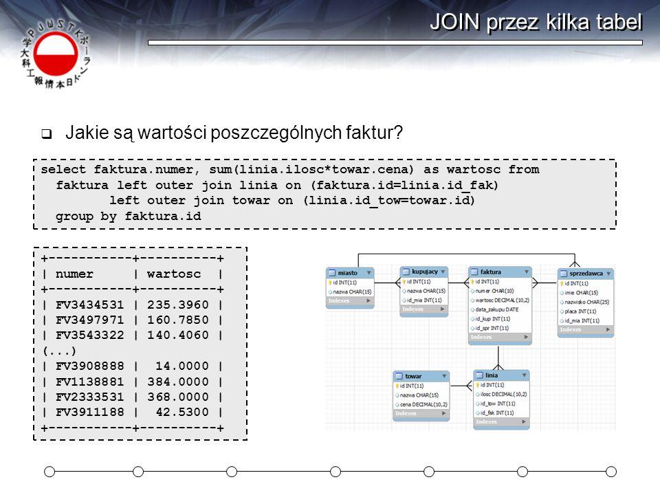 JOIN przez kilka tabel  Jakie są wartości poszczególnych faktur? select faktura.numer, sum(linia.ilosc*towar.cena) as wartosc from faktura left outer