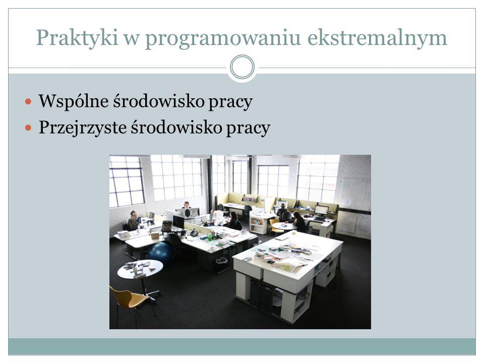 Praktyki w programowaniu ekstremalnym Wspólne środowisko pracy Przejrzyste środowisko pracy