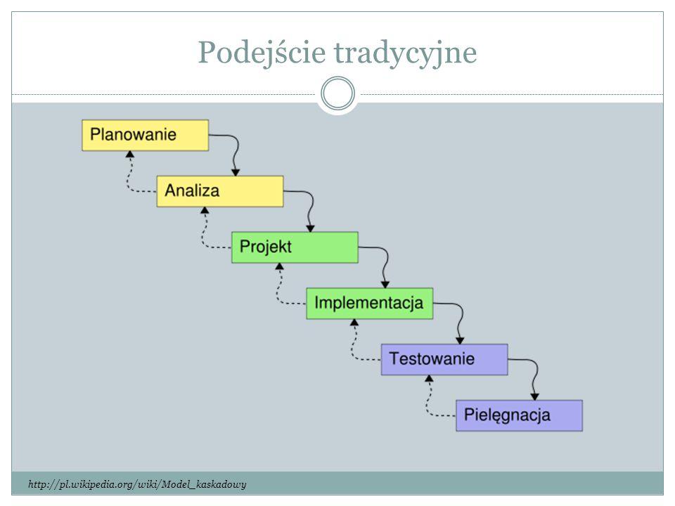 Podejście tradycyjne http://pl.wikipedia.org/wiki/Model_kaskadowy