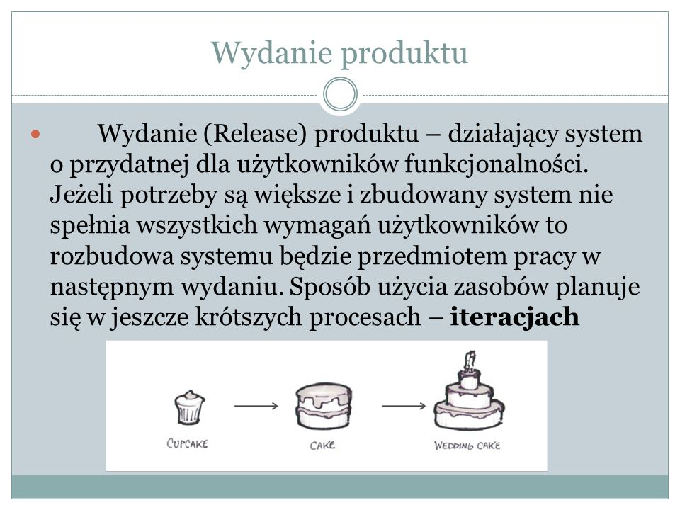 Wydanie produktu Wydanie (Release) produktu – działający system o przydatnej dla użytkowników funkcjonalności. Jeżeli potrzeby są większe i zbudowany