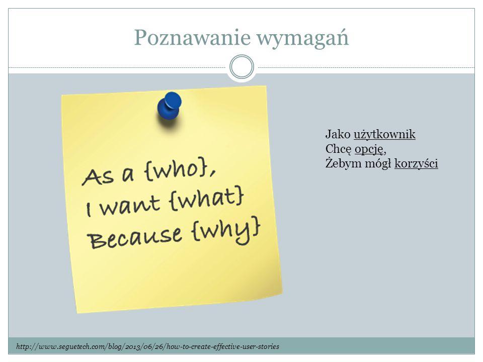 Poznawanie wymagań Jako użytkownik Chcę opcję, Żebym mógł korzyści http://www.seguetech.com/blog/2013/06/26/how-to-create-effective-user-stories