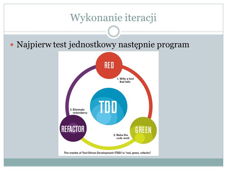 Wykonanie iteracji Najpierw test jednostkowy następnie program