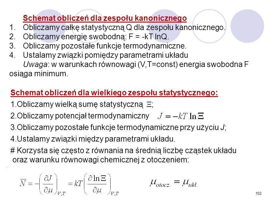 102 Schemat obliczeń dla zespołu kanonicznego 1.Obliczamy całkę statystyczną Q dla zespołu kanonicznego. 2.Obliczamy energię swobodną: F = -kT lnQ. 3.