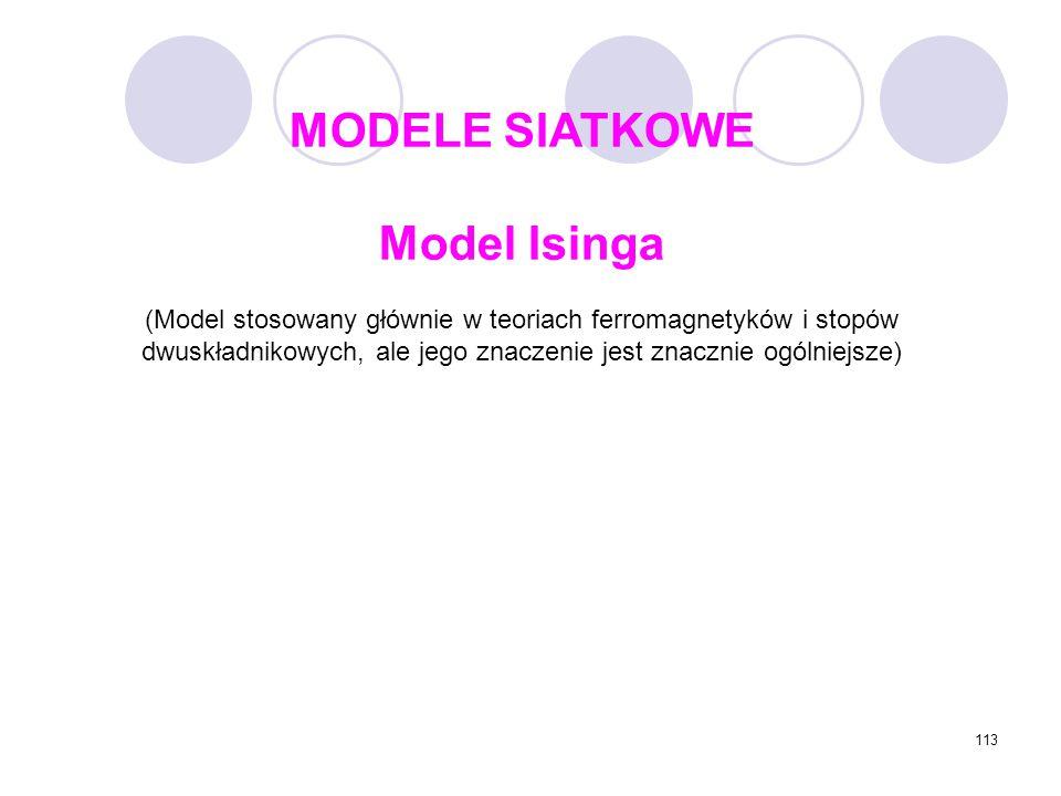 113 MODELE SIATKOWE Model Isinga (Model stosowany głównie w teoriach ferromagnetyków i stopów dwuskładnikowych, ale jego znaczenie jest znacznie ogóln