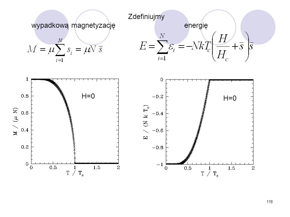 118 Zdefiniujmy wypadkową magnetyzację energię H=0