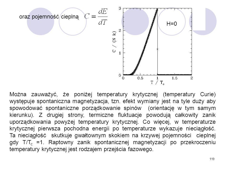119 oraz pojemność cieplną H=0 Można zauważyć, że poniżej temperatury krytycznej (temperatury Curie) występuje spontaniczna magnetyzacja, tzn. efekt w
