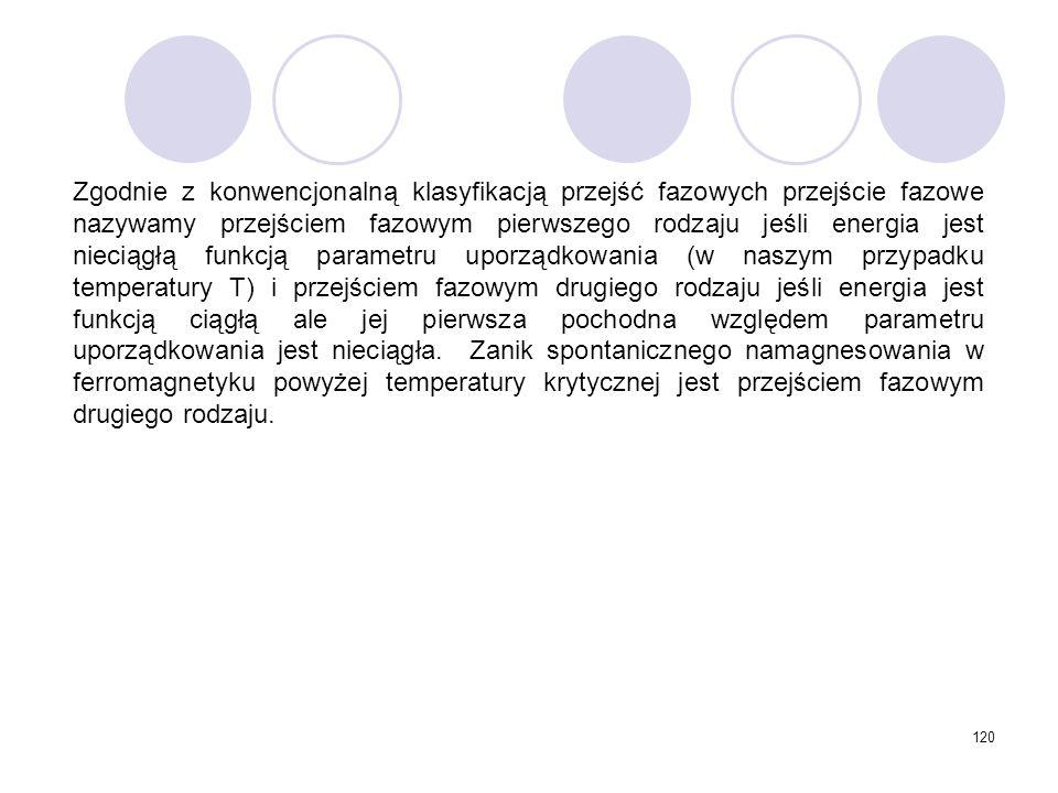 120 Zgodnie z konwencjonalną klasyfikacją przejść fazowych przejście fazowe nazywamy przejściem fazowym pierwszego rodzaju jeśli energia jest nieciągł