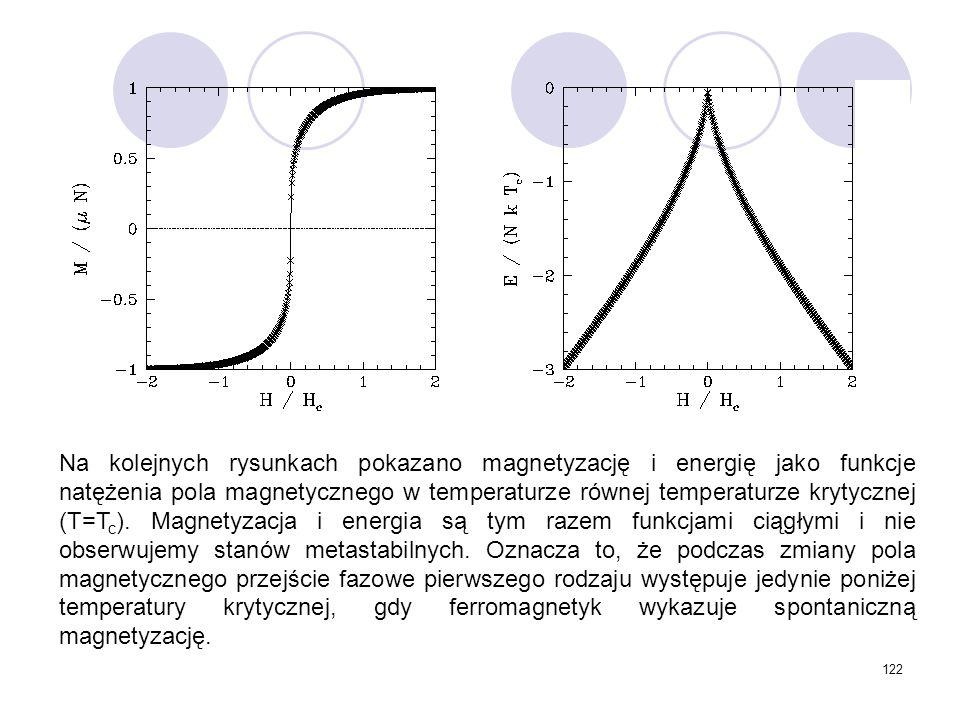 122 Na kolejnych rysunkach pokazano magnetyzację i energię jako funkcje natężenia pola magnetycznego w temperaturze równej temperaturze krytycznej (T=