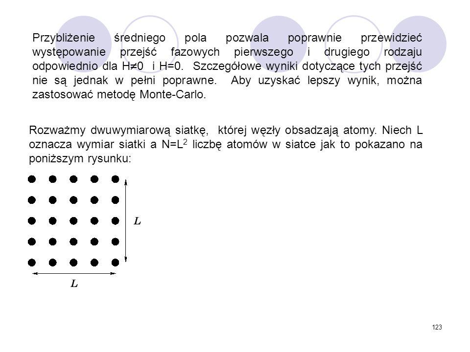 123 Przybliżenie średniego pola pozwala poprawnie przewidzieć występowanie przejść fazowych pierwszego i drugiego rodzaju odpowiednio dla H  0 i H=0.