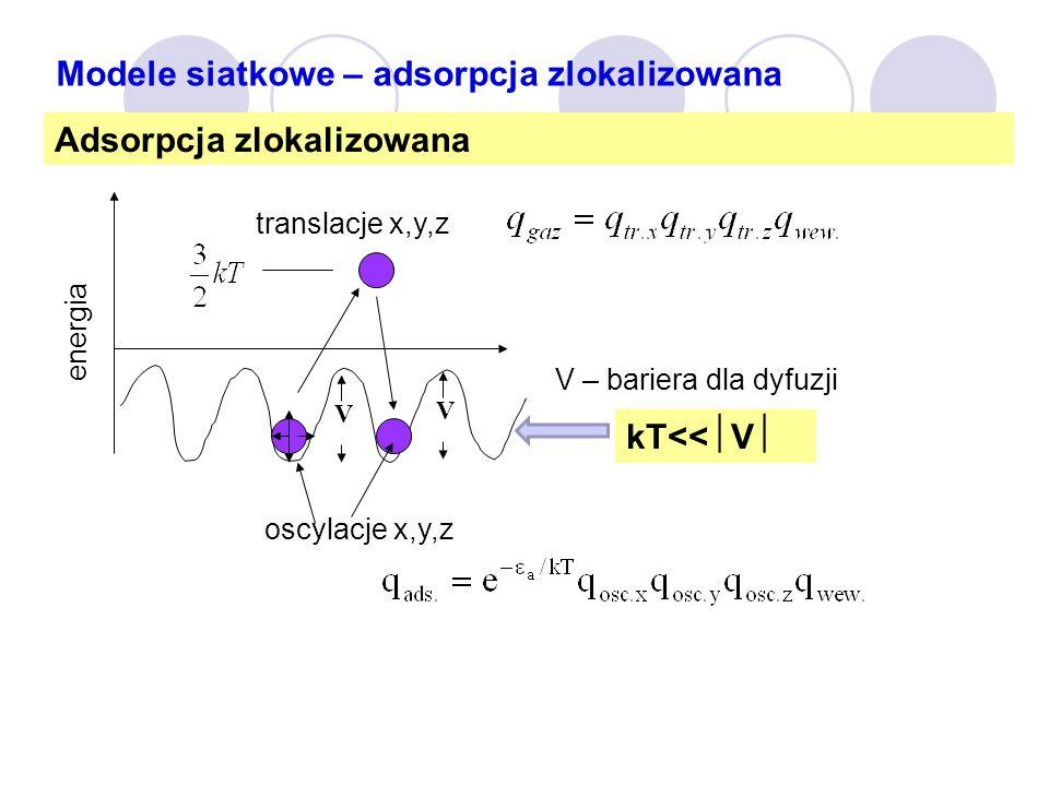 Modele siatkowe – adsorpcja zlokalizowana Adsorpcja zlokalizowana V V – bariera dla dyfuzji oscylacje x,y,z translacje x,y,z energia kT<<  V  V