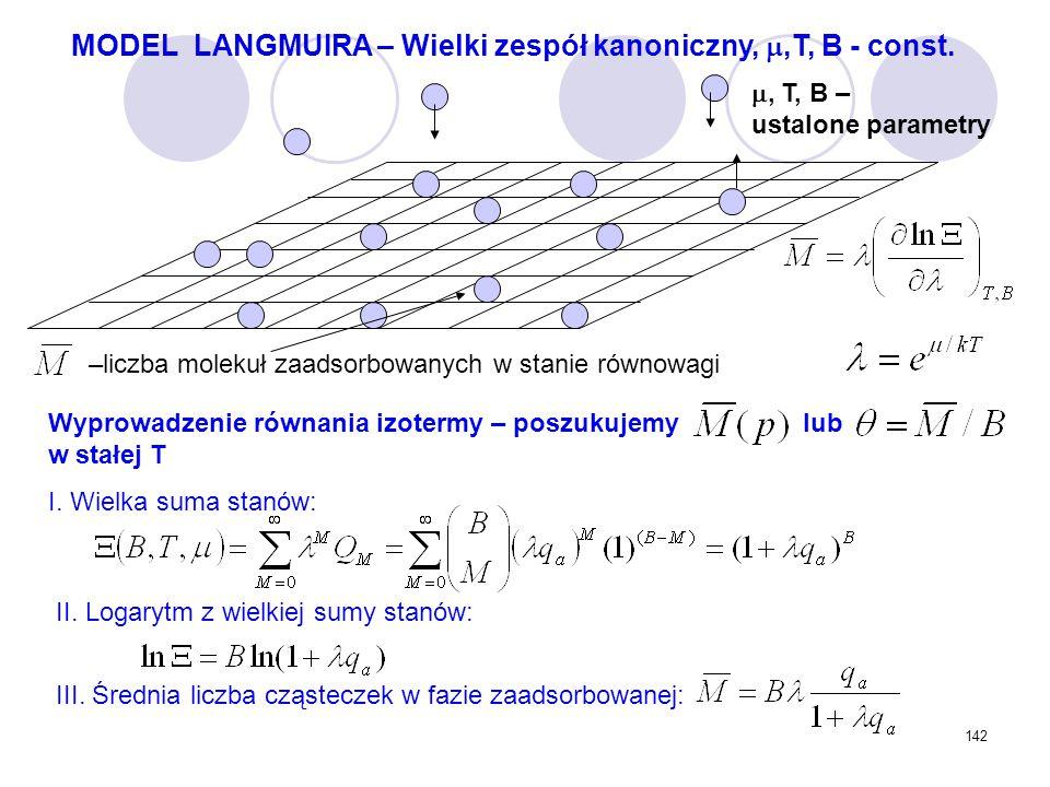 142 MODEL LANGMUIRA – Wielki zespół kanoniczny, ,T, B - const. , T, B – ustalone parametry –liczba molekuł zaadsorbowanych w stanie równowagi Wyprow