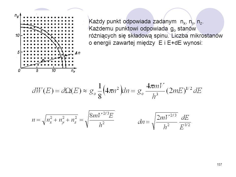 157 Każdy punkt odpowiada zadanym n x, n y, n z. Każdemu punktowi odpowiada g o stanów różniących się składową spinu. Liczba mikrostanów o energii zaw