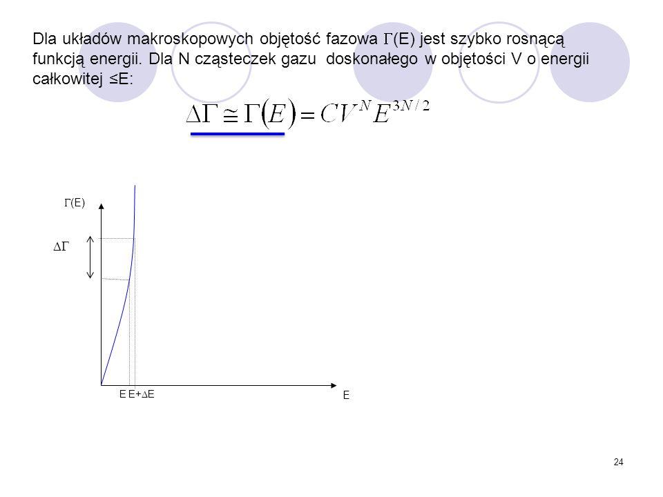 24  (E) E E E+  E  Dla układów makroskopowych objętość fazowa  (E) jest szybko rosnącą funkcją energii. Dla N cząsteczek gazu doskonałego w objęt