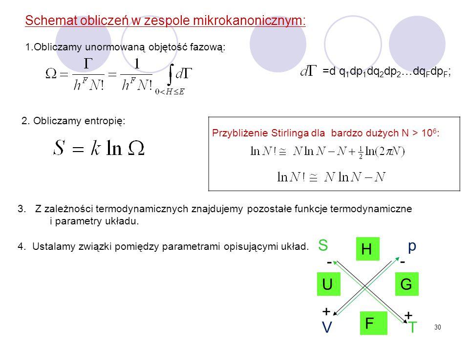 30 Przybliżenie Stirlinga dla bardzo dużych N > 10 6 : Schemat obliczeń w zespole mikrokanonicznym: 1.Obliczamy unormowaną objętość fazową: 2. Oblicza